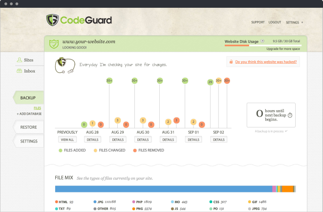 CodeGuard Website Monitoring Dashboard